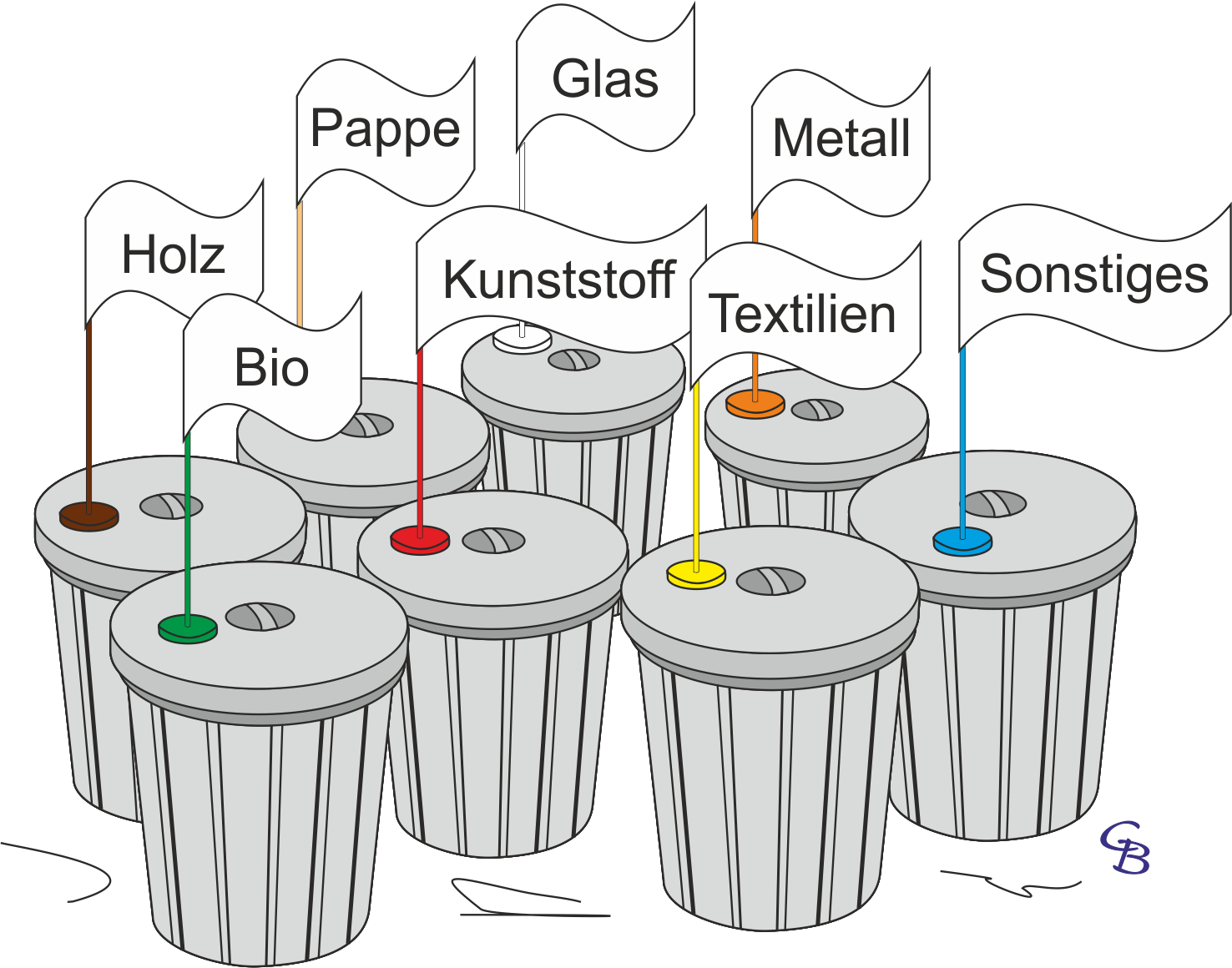 gemischte Abfälle aus Gewerbe